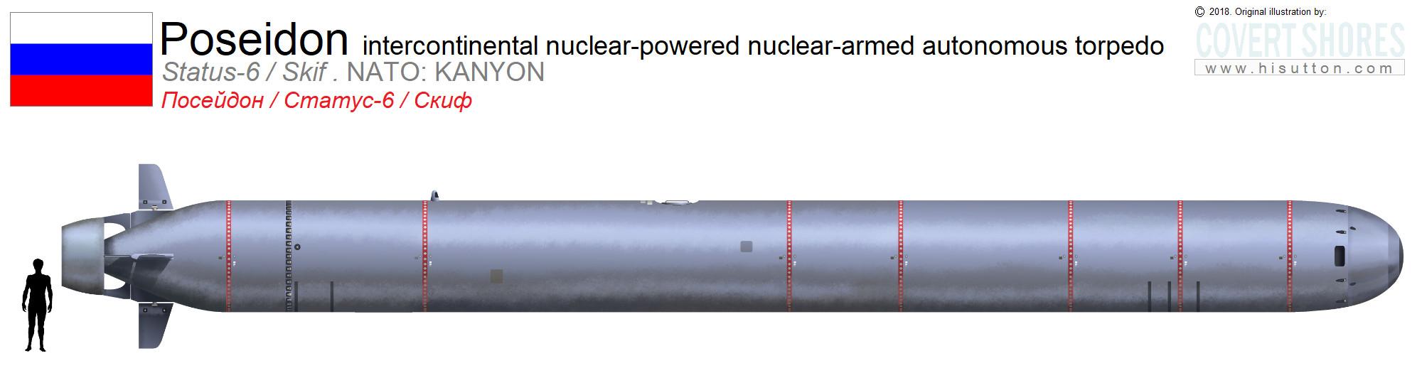 Το σχέδιο των Αμερικανών για να σταματήσουν το «πυρηνικό τσουνάμι» του Πούτιν... (BINTEO)