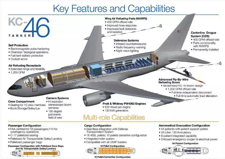 F-35 KC-46